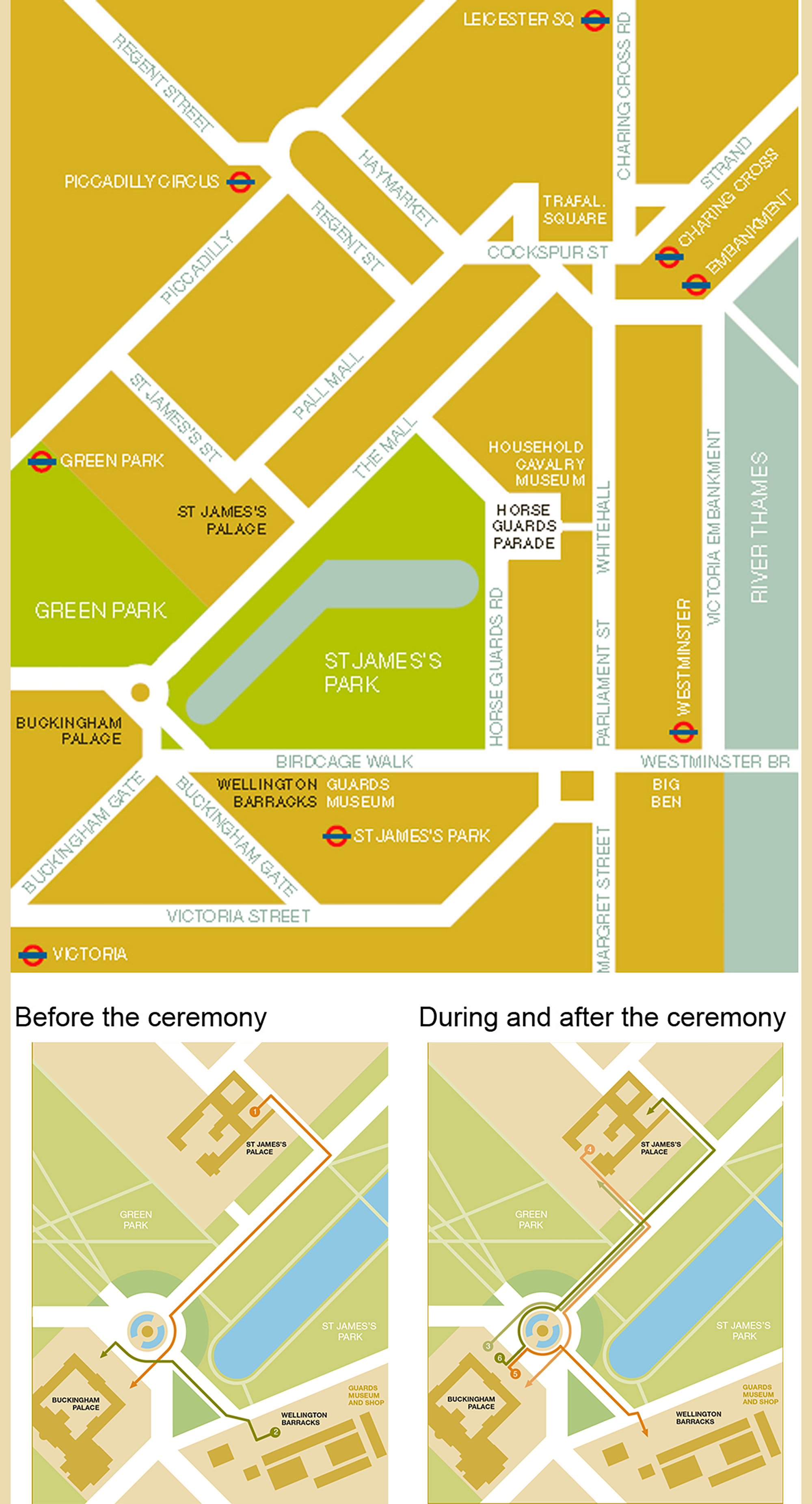 The Ceremony in detail - Changing the Guard - Ceremonial Events